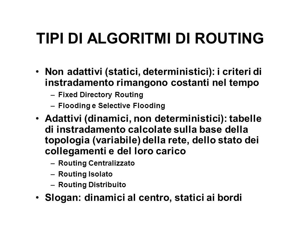 TIPI DI ALGORITMI DI ROUTING