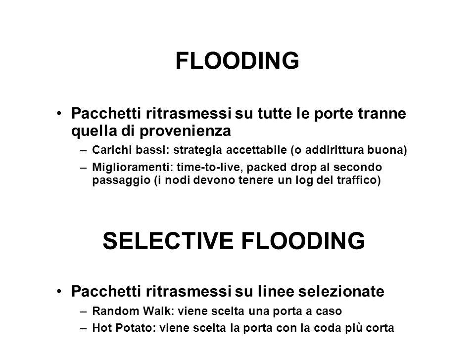 FLOODING SELECTIVE FLOODING