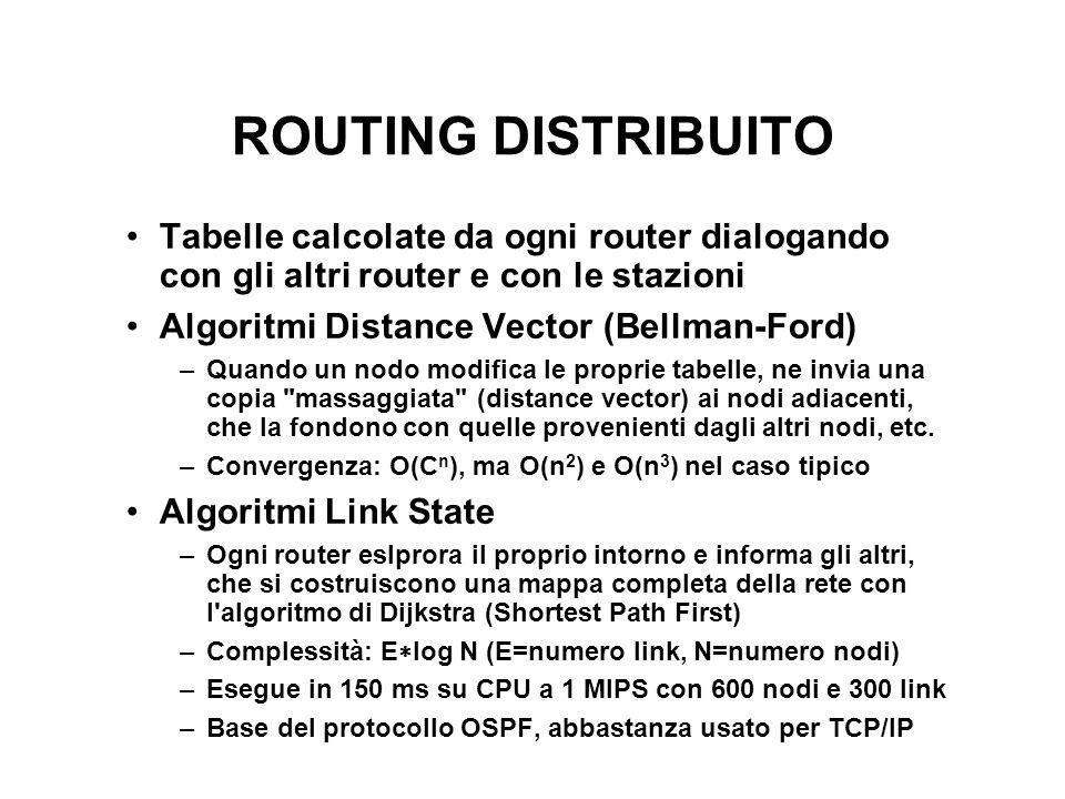 ROUTING DISTRIBUITO Tabelle calcolate da ogni router dialogando con gli altri router e con le stazioni.