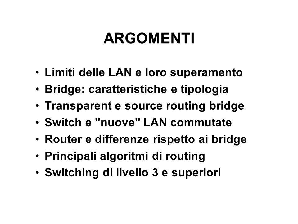 ARGOMENTI Limiti delle LAN e loro superamento