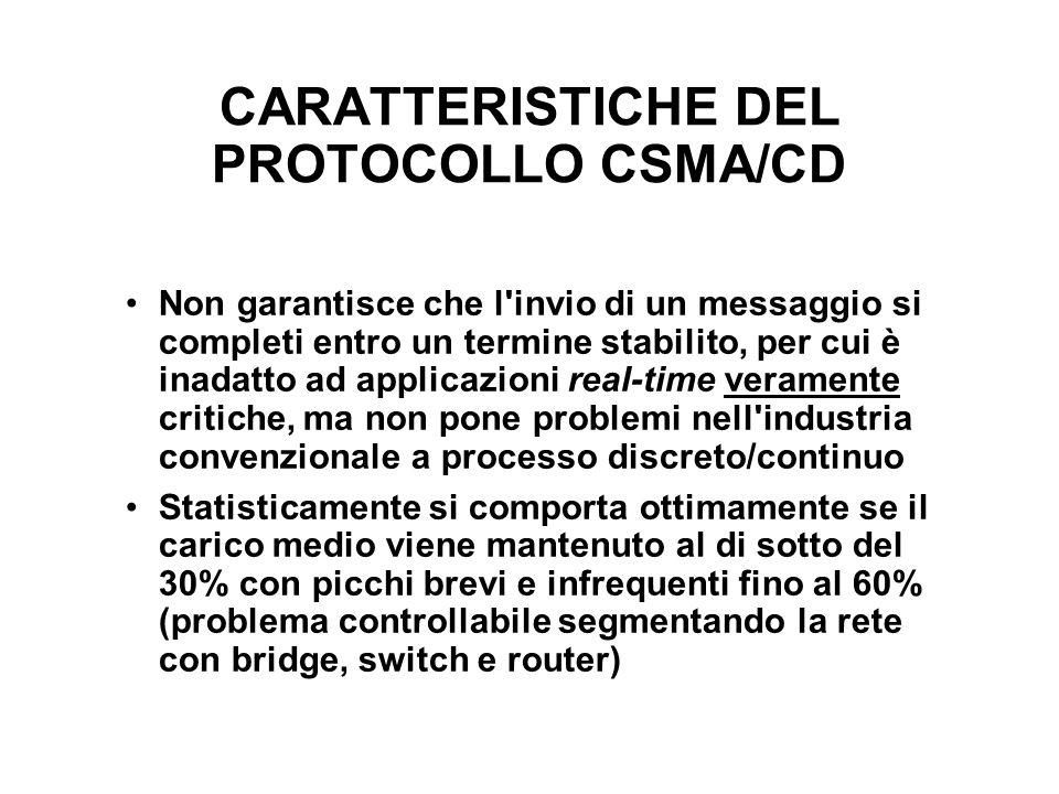 CARATTERISTICHE DEL PROTOCOLLO CSMA/CD