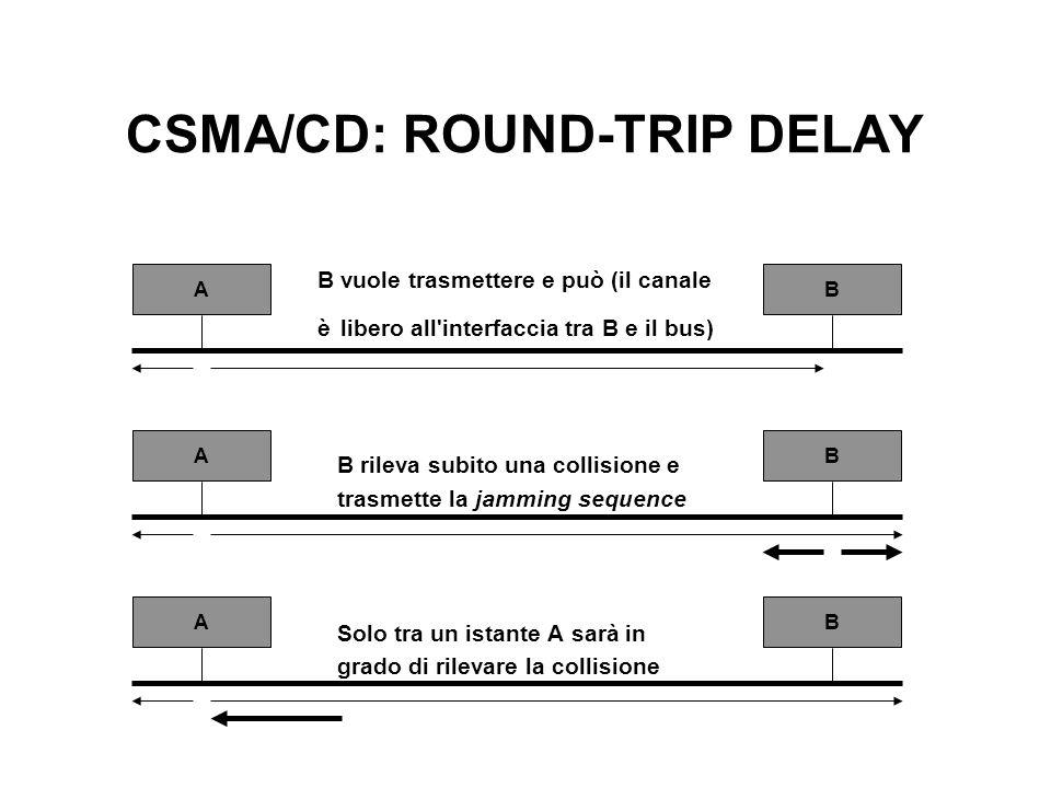 CSMA/CD: ROUND-TRIP DELAY