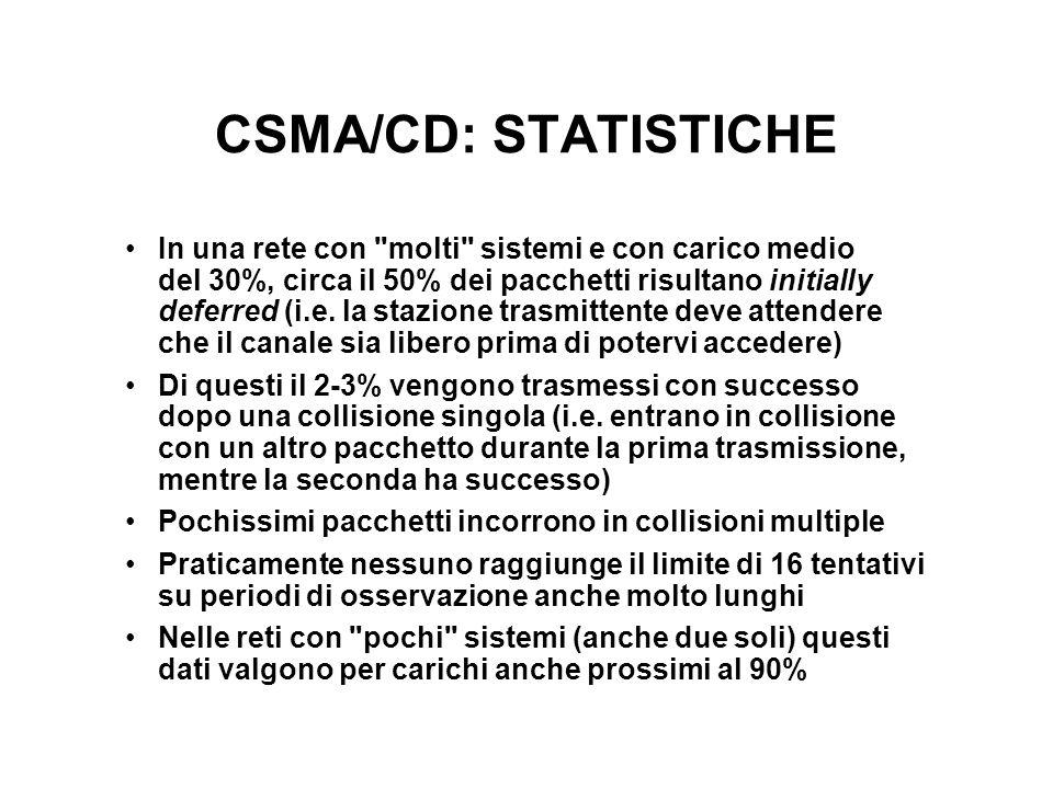 CSMA/CD: STATISTICHE