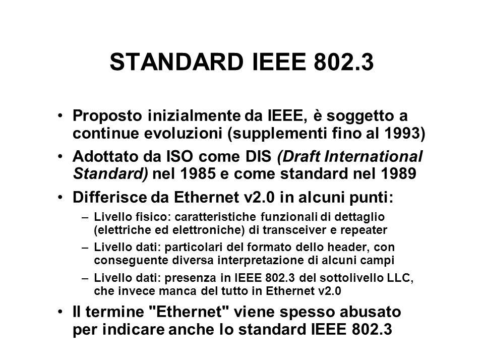 STANDARD IEEE 802.3 Proposto inizialmente da IEEE, è soggetto a continue evoluzioni (supplementi fino al 1993)