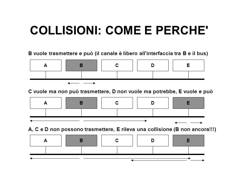 COLLISIONI: COME E PERCHE