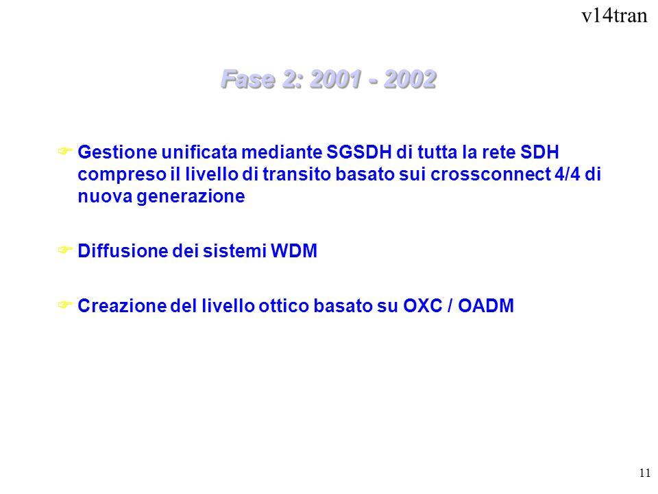Fase 2: 2001 - 2002