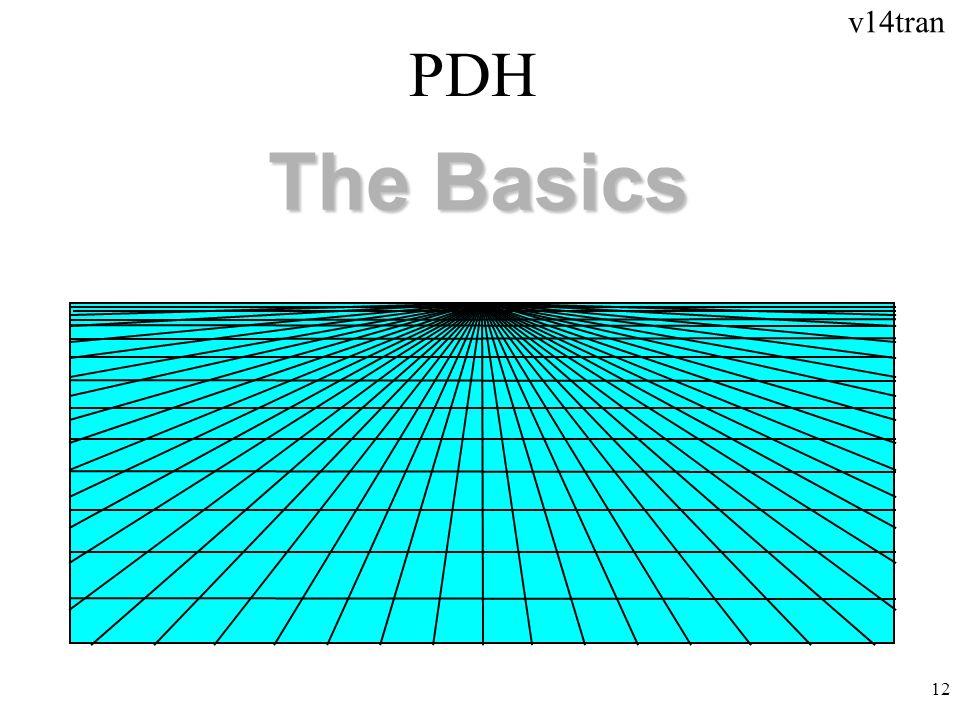 PDH The Basics