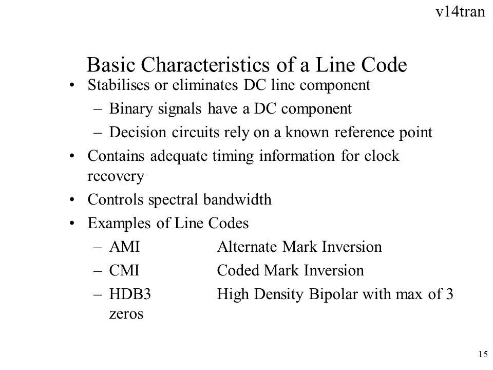 Basic Characteristics of a Line Code