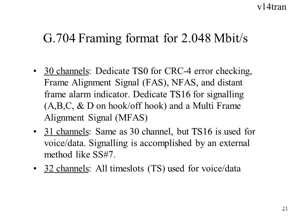 G.704 Framing format for Mbit/s