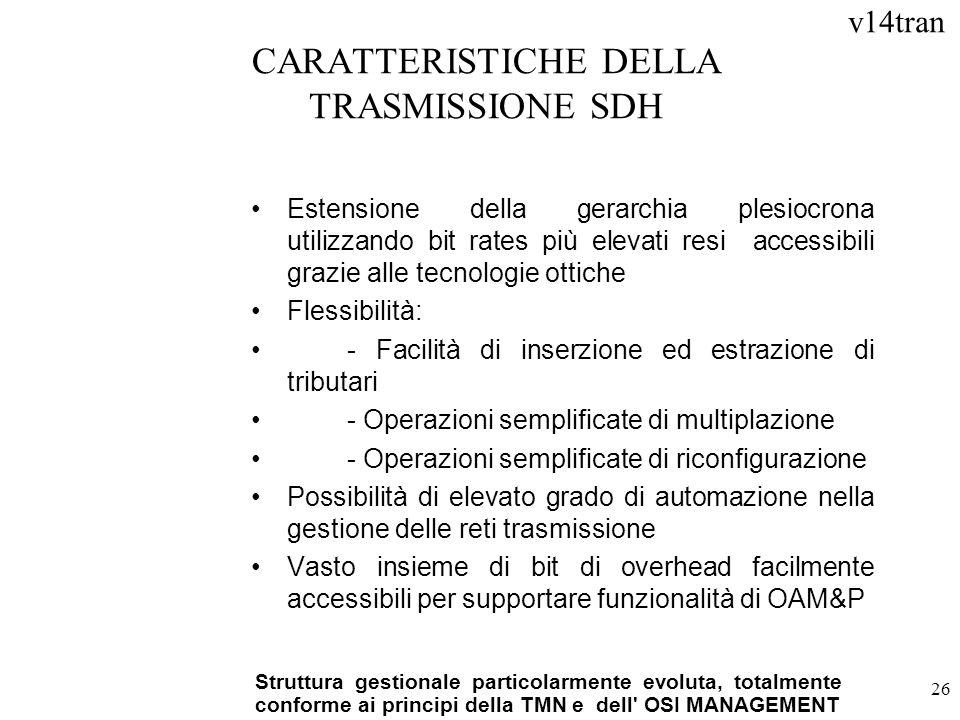 CARATTERISTICHE DELLA TRASMISSIONE SDH