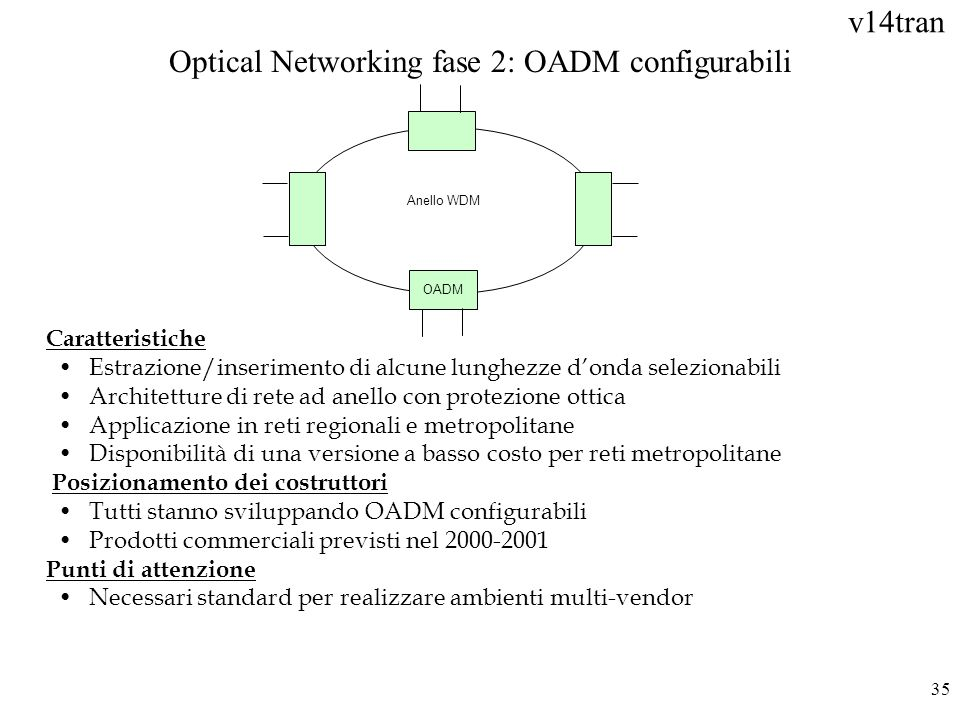 Optical Networking fase 2: OADM configurabili
