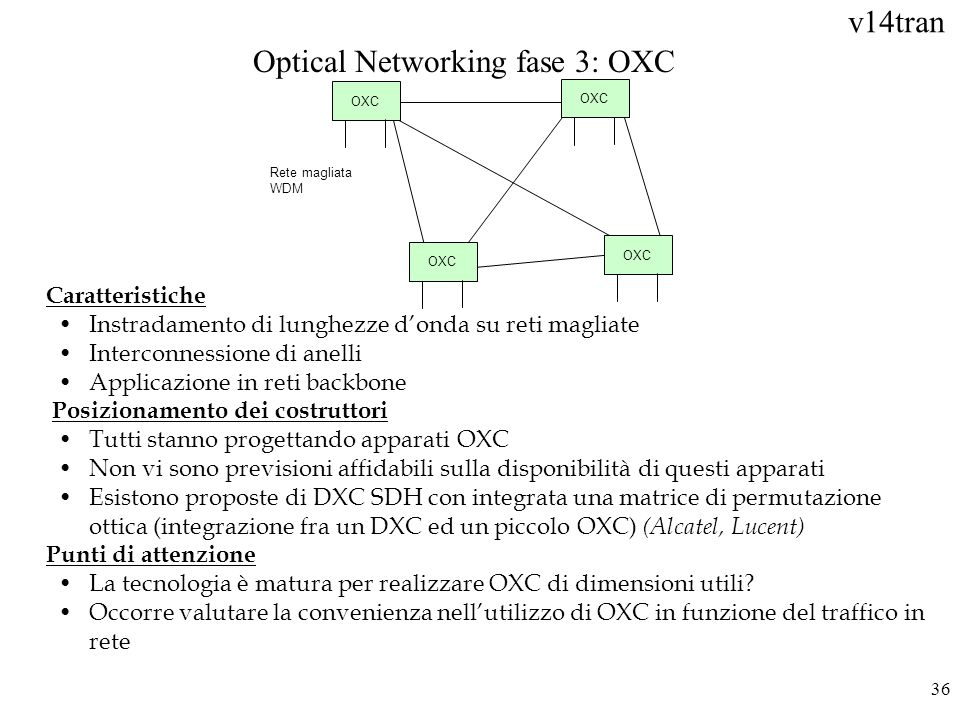 Optical Networking fase 3: OXC