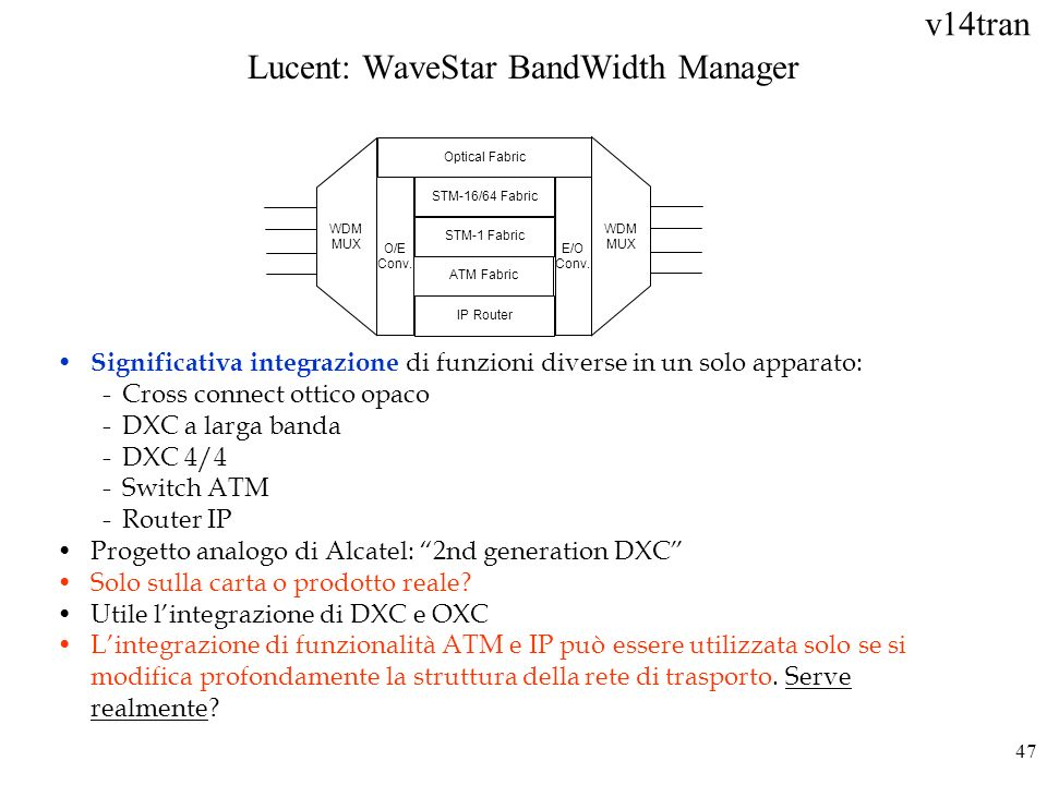 Lucent: WaveStar BandWidth Manager