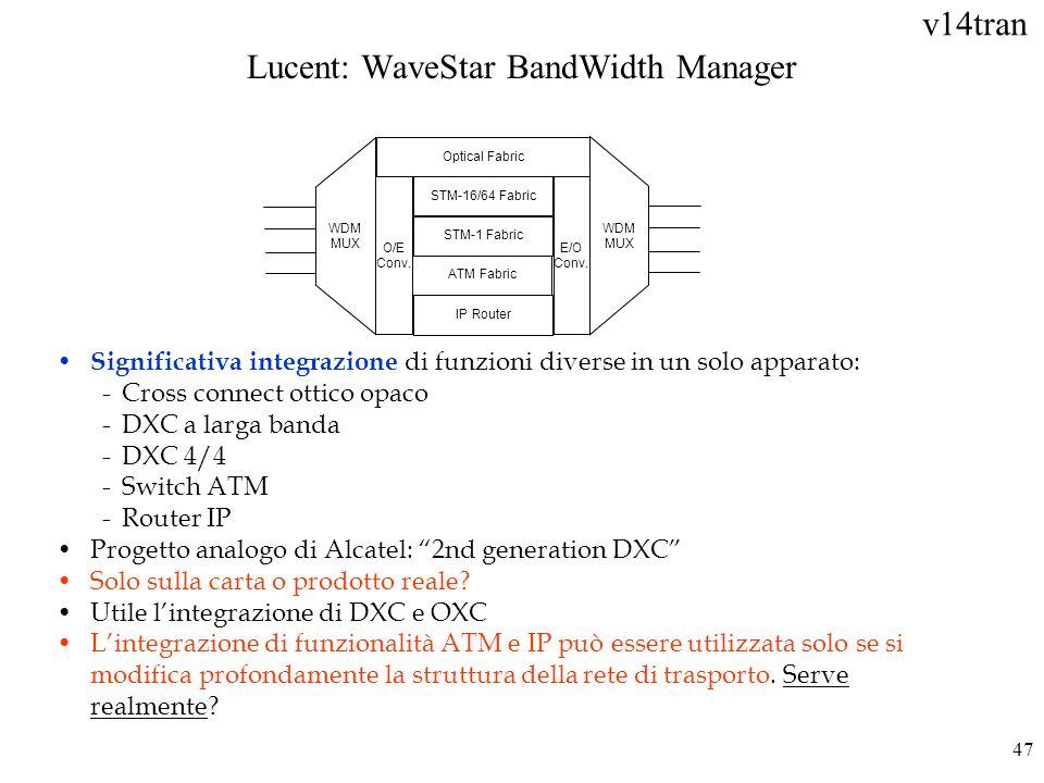 Lucent: WaveStar BandWidth Manager