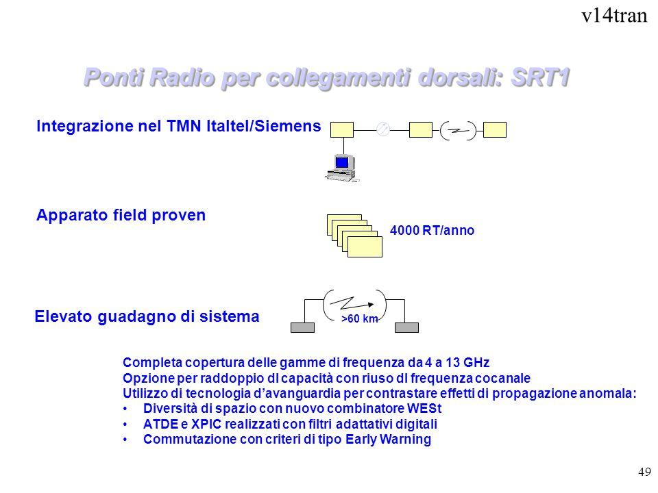 Ponti Radio per collegamenti dorsali: SRT1