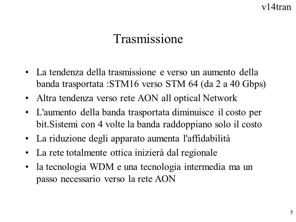 Trasmissione La tendenza della trasmissione e verso un aumento della banda trasportata :STM16 verso STM 64 (da 2 a 40 Gbps)