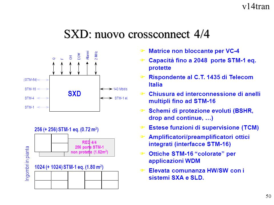 SXD: nuovo crossconnect 4/4