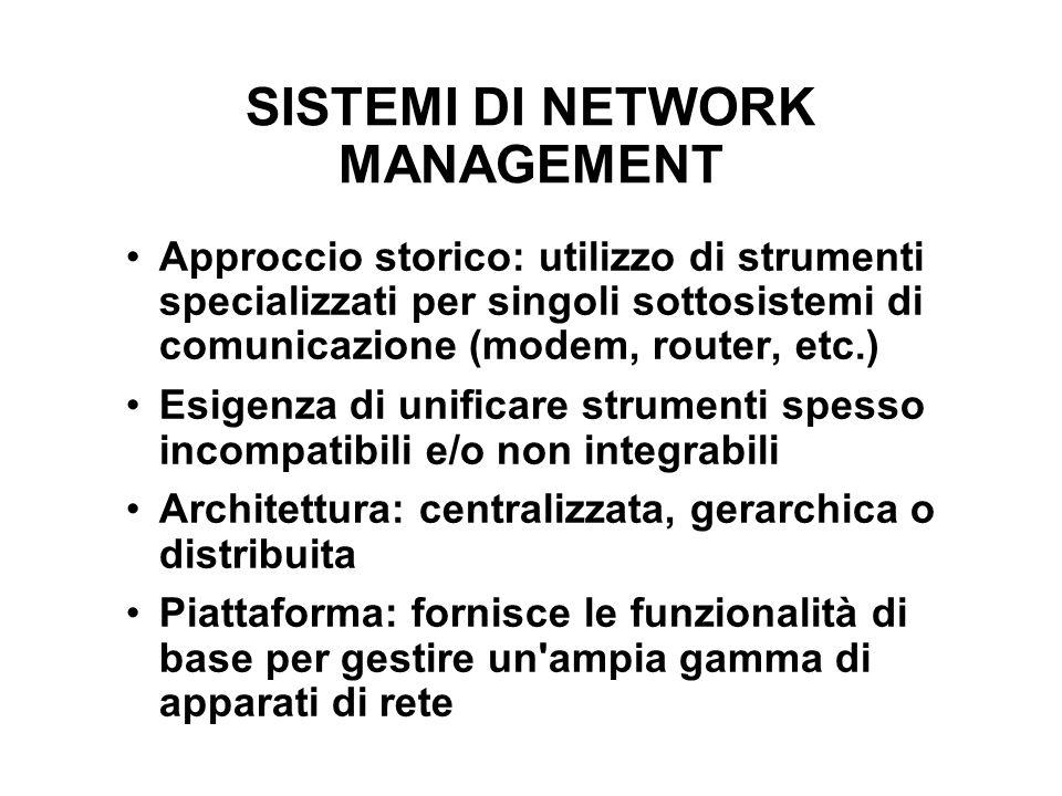 SISTEMI DI NETWORK MANAGEMENT
