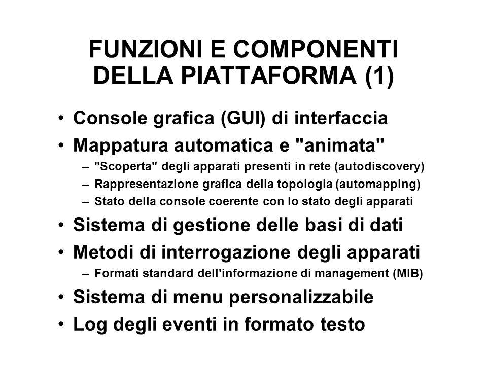 FUNZIONI E COMPONENTI DELLA PIATTAFORMA (1)