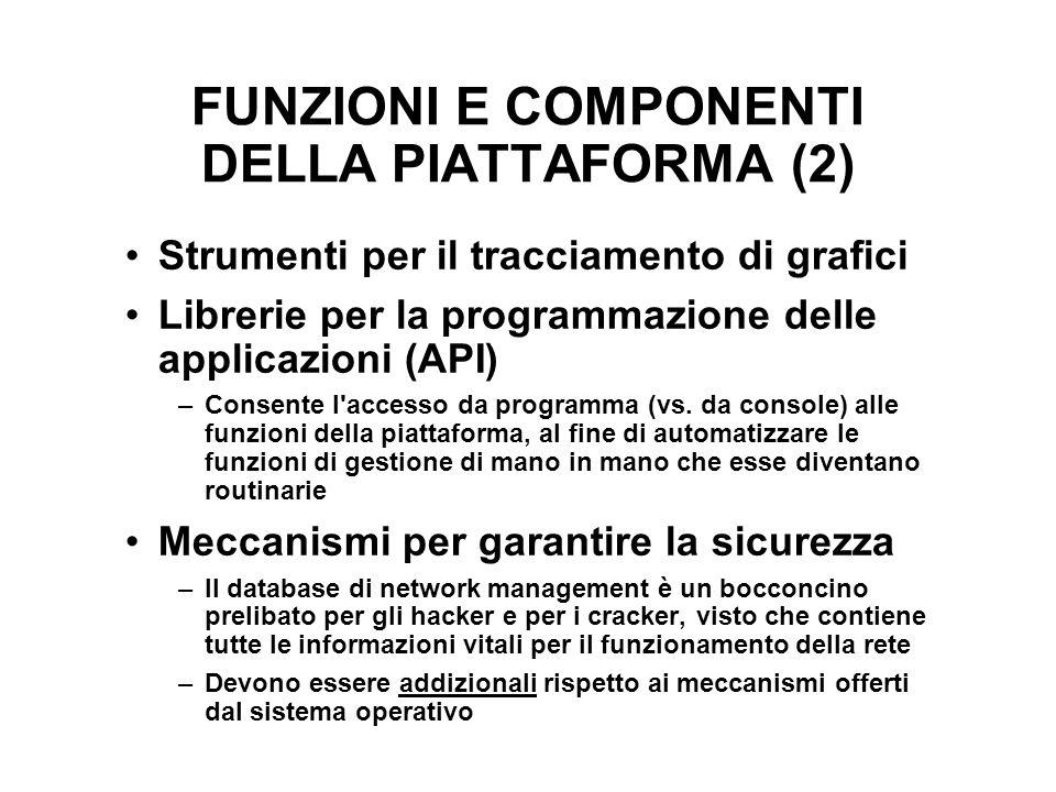 FUNZIONI E COMPONENTI DELLA PIATTAFORMA (2)