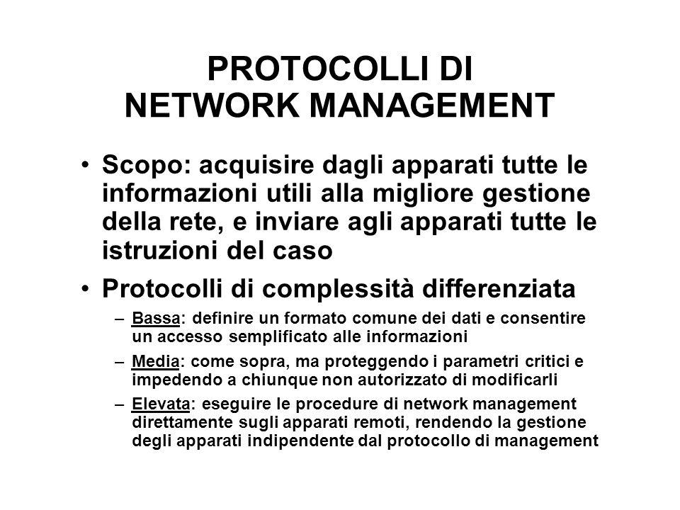 PROTOCOLLI DI NETWORK MANAGEMENT