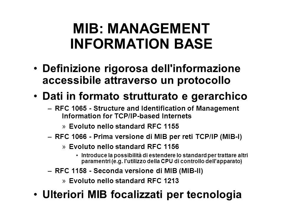 MIB: MANAGEMENT INFORMATION BASE