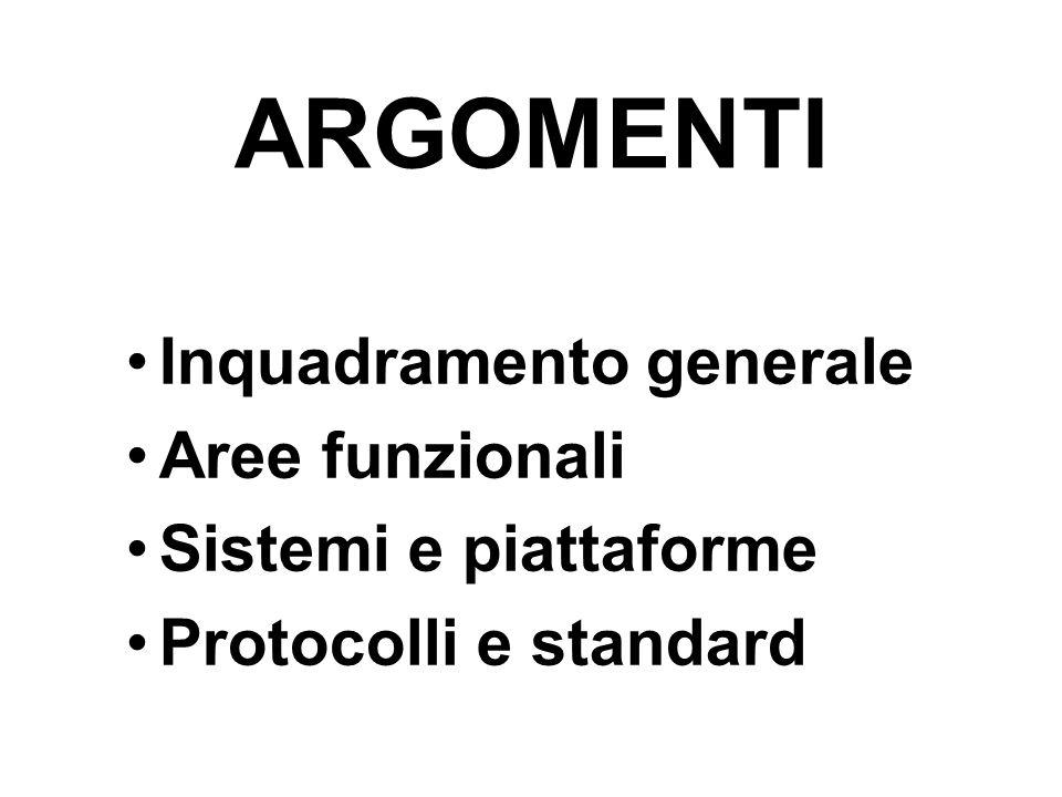 ARGOMENTI Inquadramento generale Aree funzionali Sistemi e piattaforme