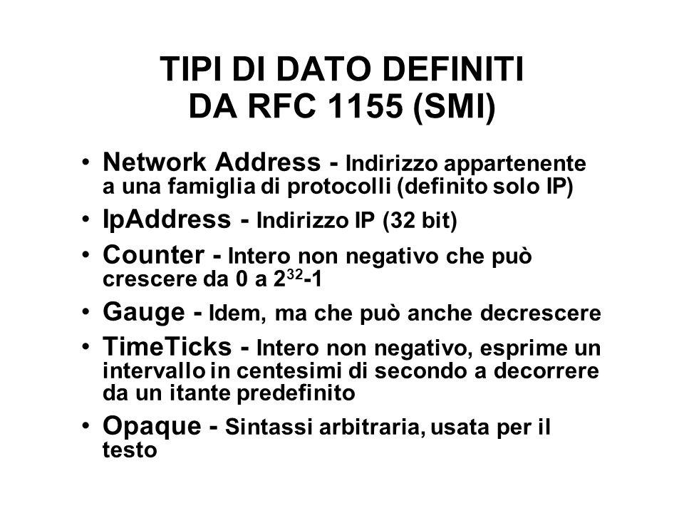 TIPI DI DATO DEFINITI DA RFC 1155 (SMI)