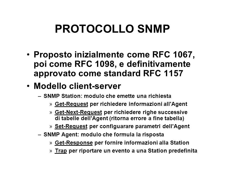 PROTOCOLLO SNMP Proposto inizialmente come RFC 1067, poi come RFC 1098, e definitivamente approvato come standard RFC 1157.