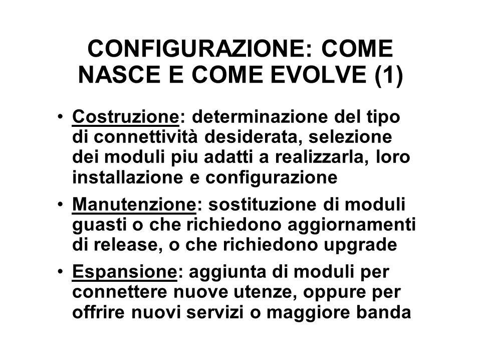 CONFIGURAZIONE: COME NASCE E COME EVOLVE (1)