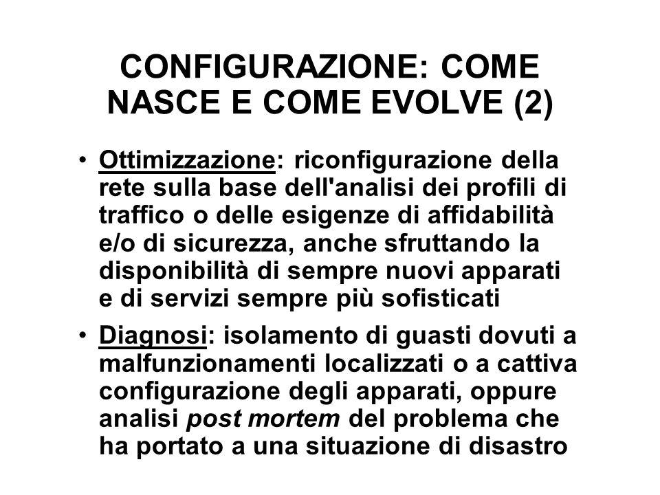 CONFIGURAZIONE: COME NASCE E COME EVOLVE (2)