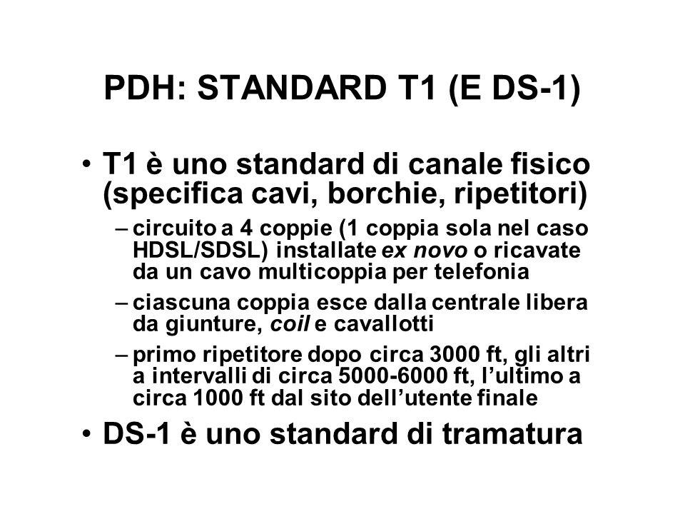 PDH: STANDARD T1 (E DS-1) T1 è uno standard di canale fisico (specifica cavi, borchie, ripetitori)