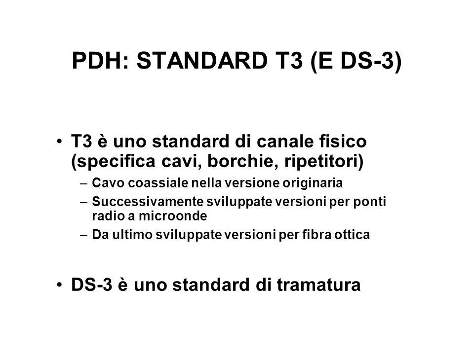 PDH: STANDARD T3 (E DS-3) T3 è uno standard di canale fisico (specifica cavi, borchie, ripetitori) Cavo coassiale nella versione originaria.
