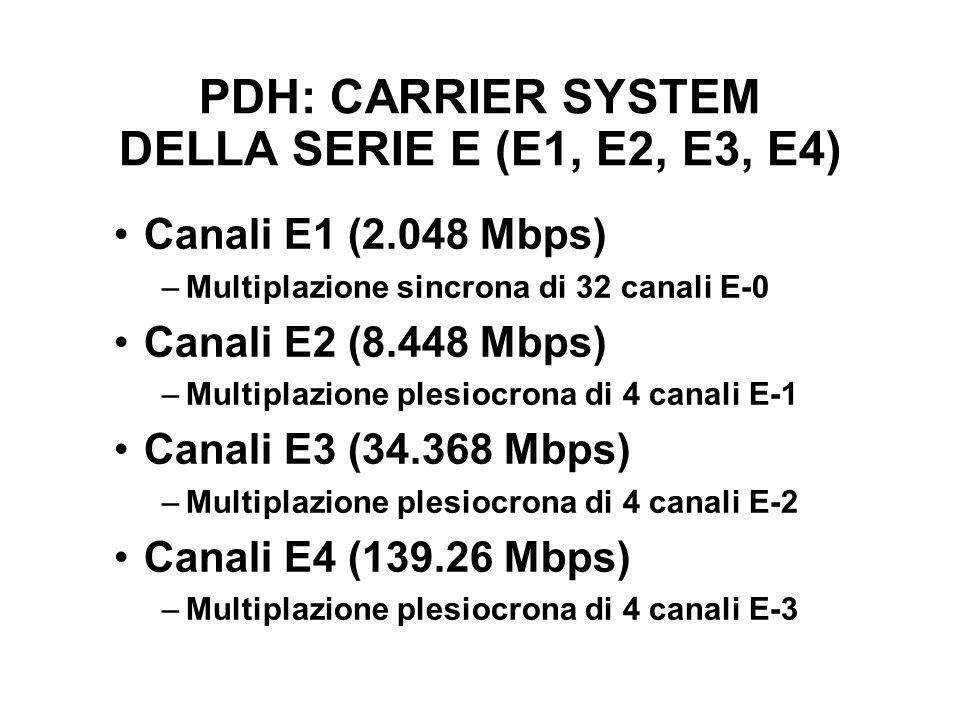 PDH: CARRIER SYSTEM DELLA SERIE E (E1, E2, E3, E4)