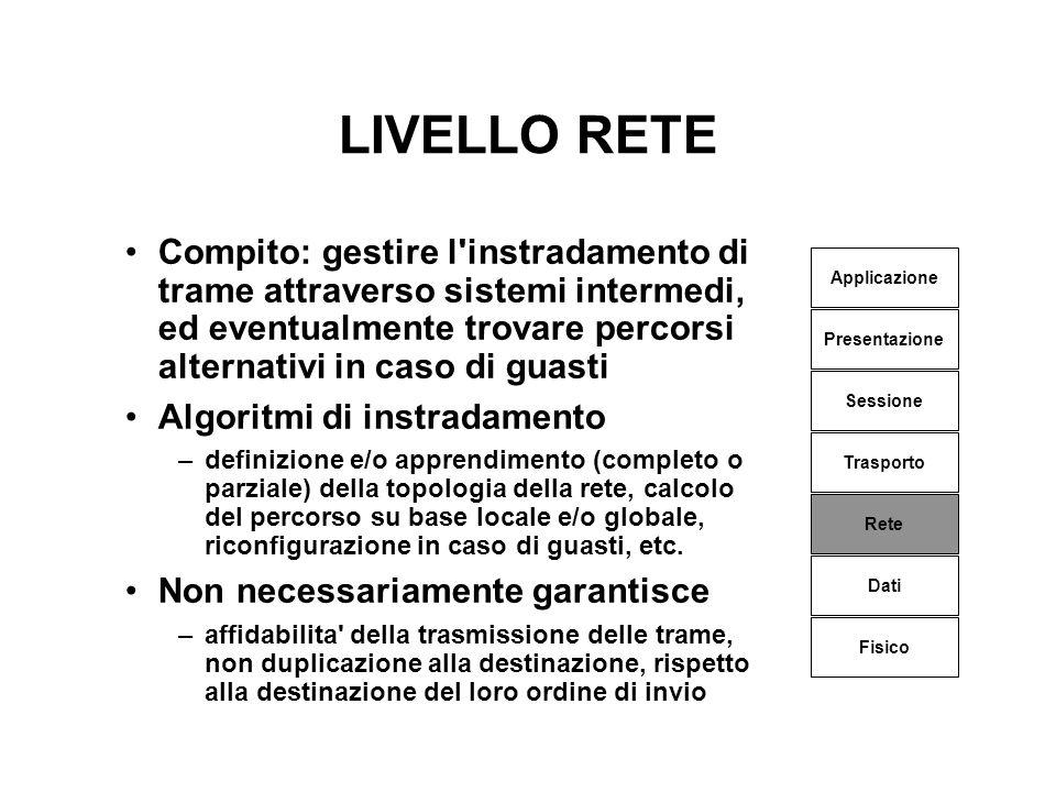 LIVELLO RETE Compito: gestire l instradamento di trame attraverso sistemi intermedi, ed eventualmente trovare percorsi alternativi in caso di guasti.