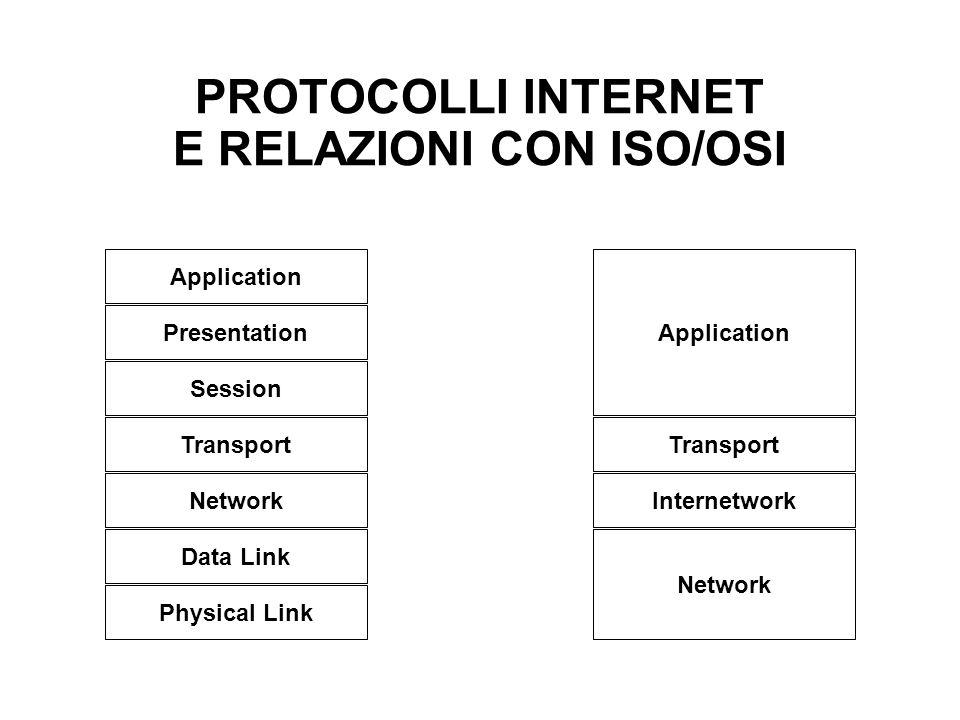 PROTOCOLLI INTERNET E RELAZIONI CON ISO/OSI