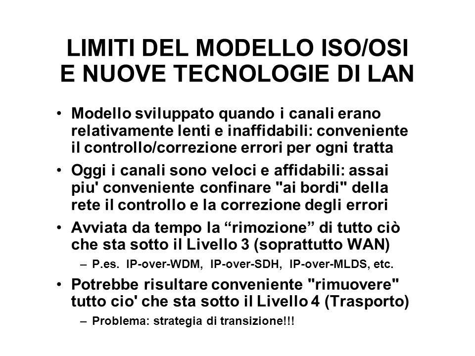 LIMITI DEL MODELLO ISO/OSI E NUOVE TECNOLOGIE DI LAN