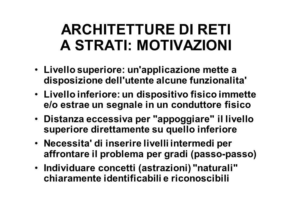 ARCHITETTURE DI RETI A STRATI: MOTIVAZIONI