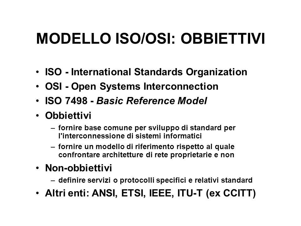 MODELLO ISO/OSI: OBBIETTIVI