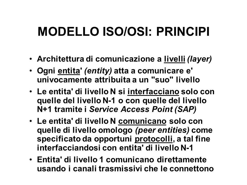 MODELLO ISO/OSI: PRINCIPI