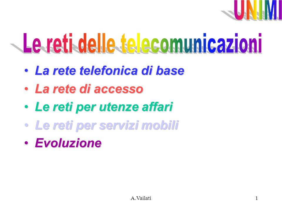 Le reti delle telecomunicazioni