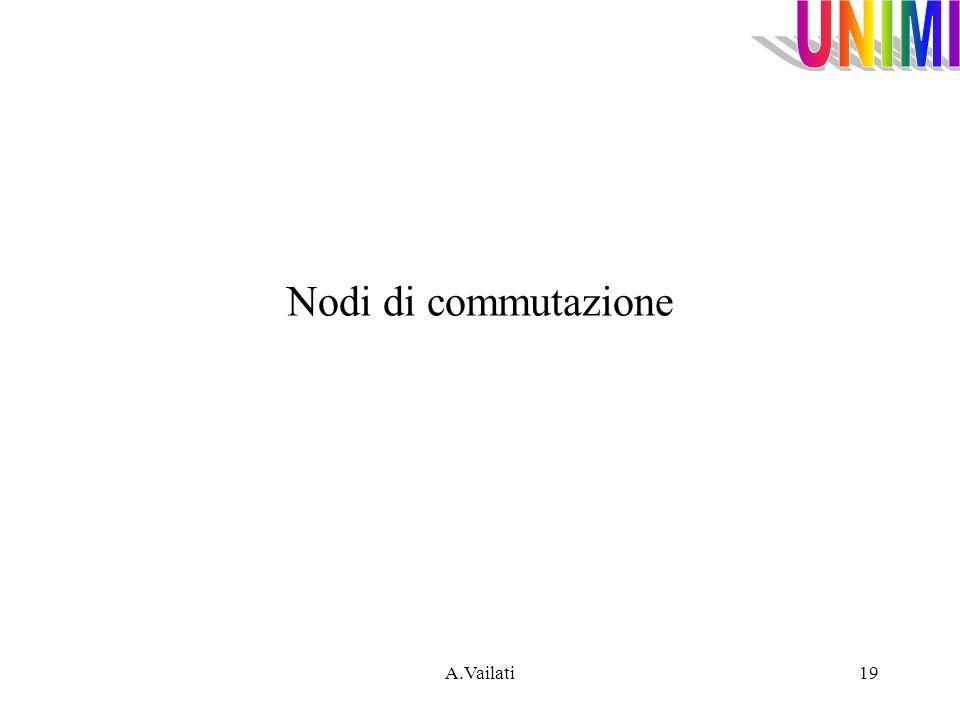 Nodi di commutazione A.Vailati