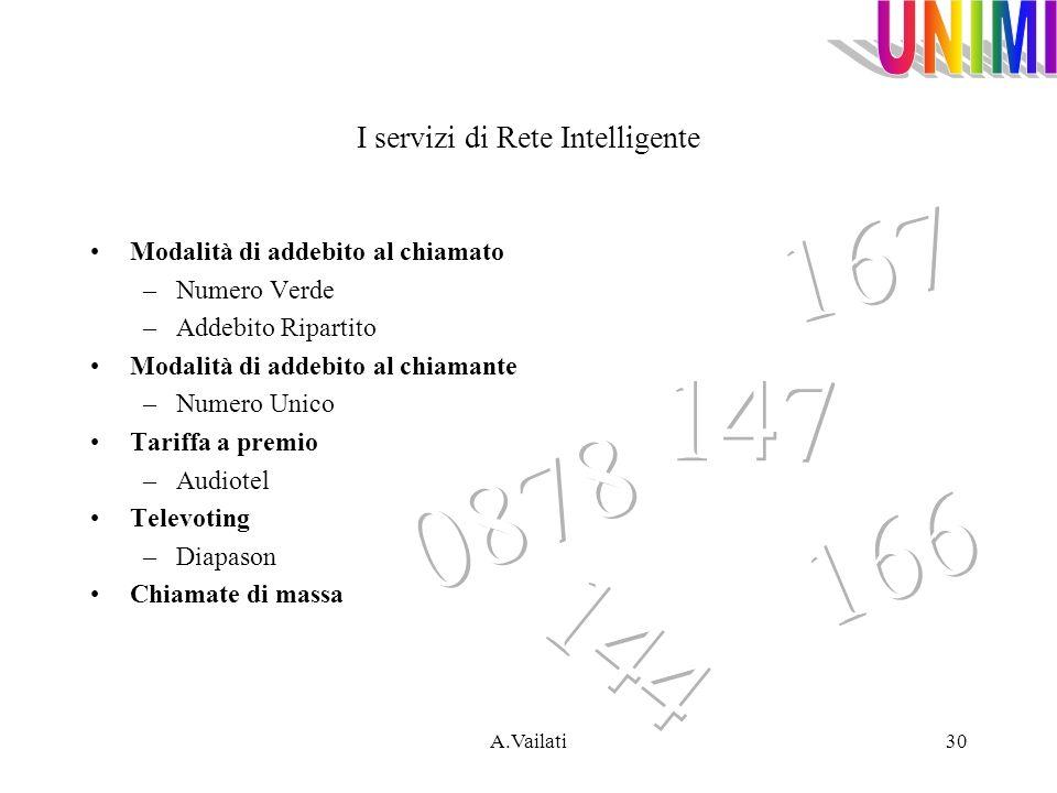 I servizi di Rete Intelligente
