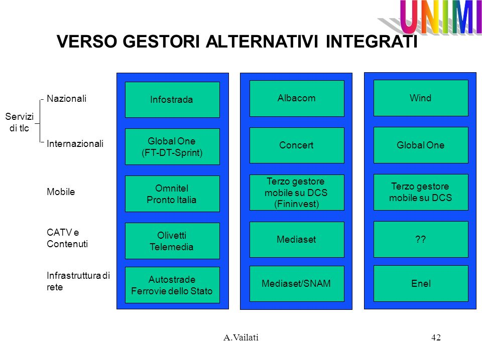 omnitel italia The latest tweets from omnitel grupo (@omnitelgrupo) agencia de #marketing de negocio indra absorve la división de ericsson italia que gestiona las #ti para enel.