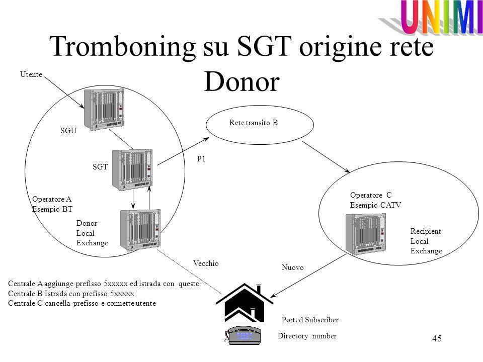 Tromboning su SGT origine rete Donor