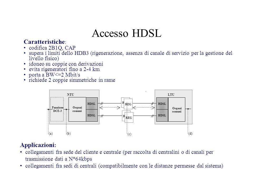 Accesso HDSL Caratteristiche: Applicazioni: codifica 2B1Q, CAP
