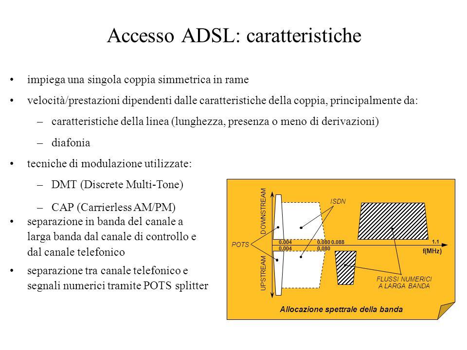 Accesso ADSL: caratteristiche