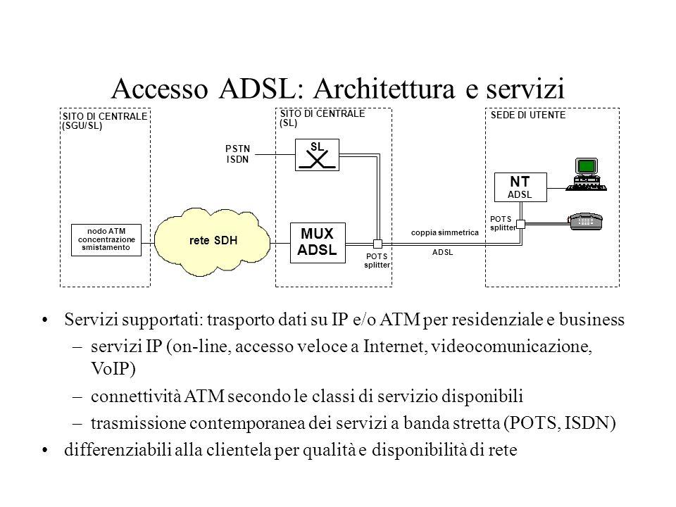 Accesso ADSL: Architettura e servizi