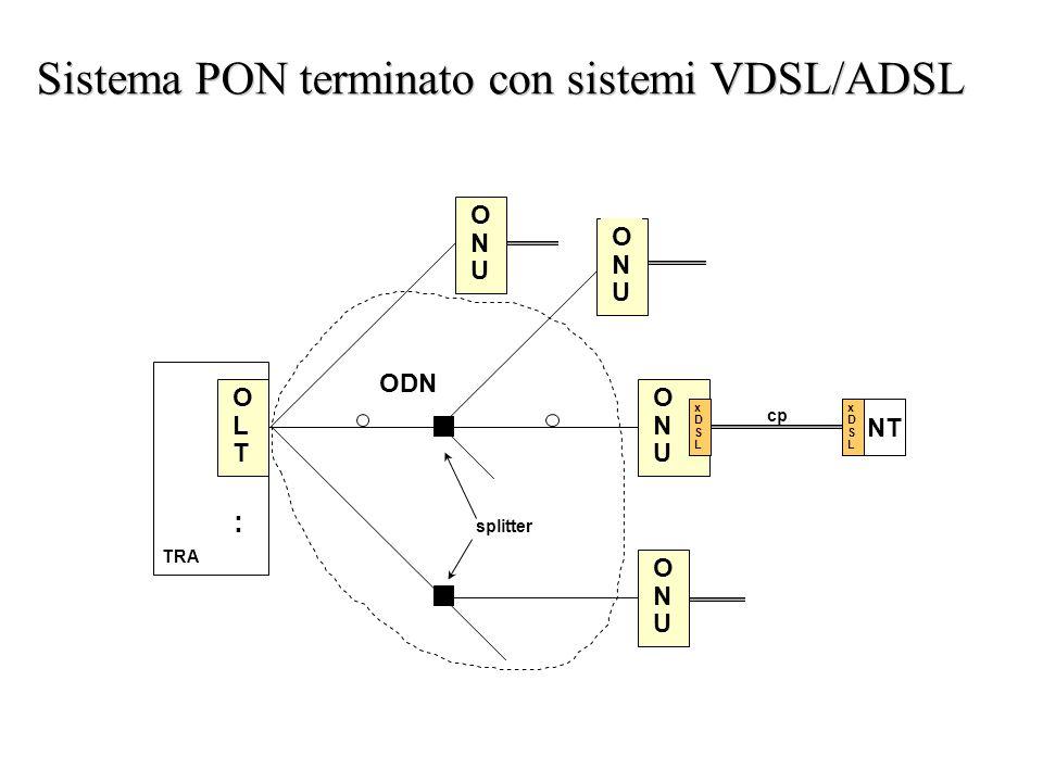 Sistema PON terminato con sistemi VDSL/ADSL
