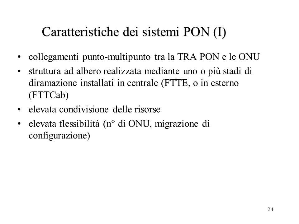 Caratteristiche dei sistemi PON (I)